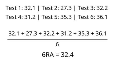 6RA Ex 2-2-1-1