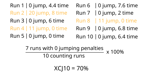XCJ & TSR Example