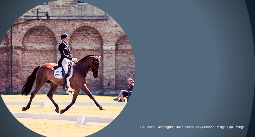 Five Star Debutants to Watch For 2021 - EquiRatings Eventing Elo - SAP Asha P and Ingrid Klimke