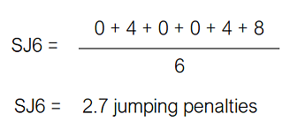 EquiRatings example SJ6 Calculation
