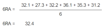 EquiRatings example 6RA calculation