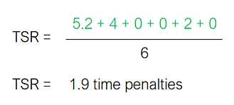 EquiRatings True Speed Rating example calculation